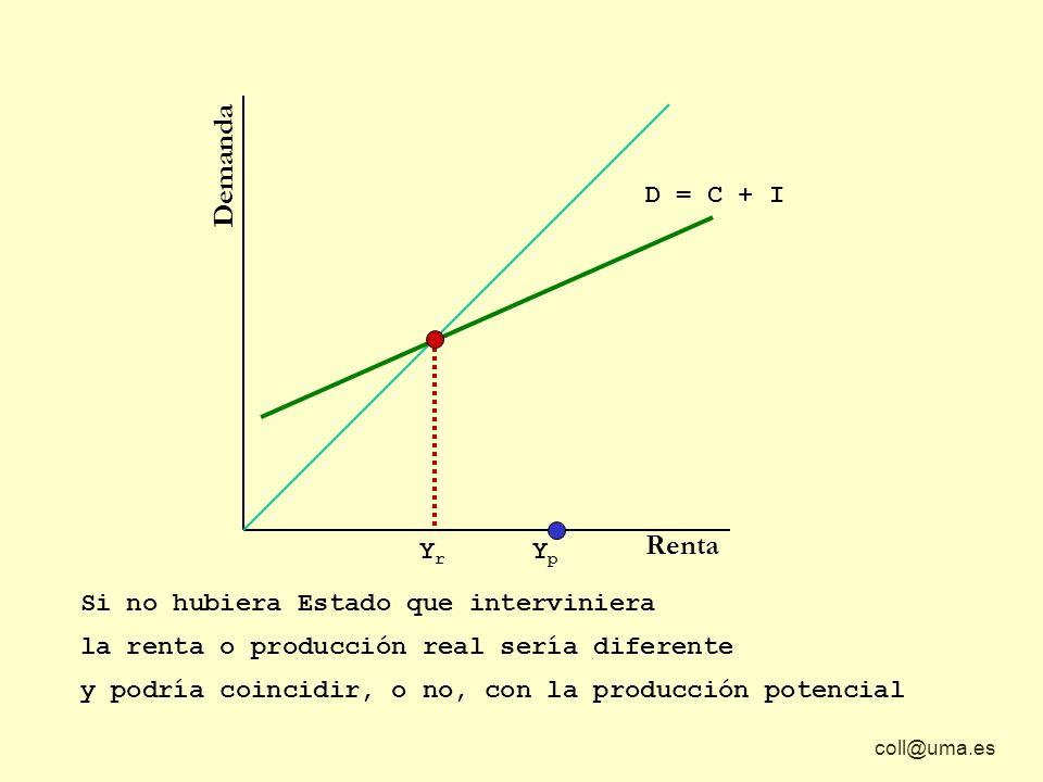 coll@uma.es Demanda Renta D = C + I Si no hubiera Estado que interviniera YrYr la renta o producción real sería diferente y podría coincidir, o no, co
