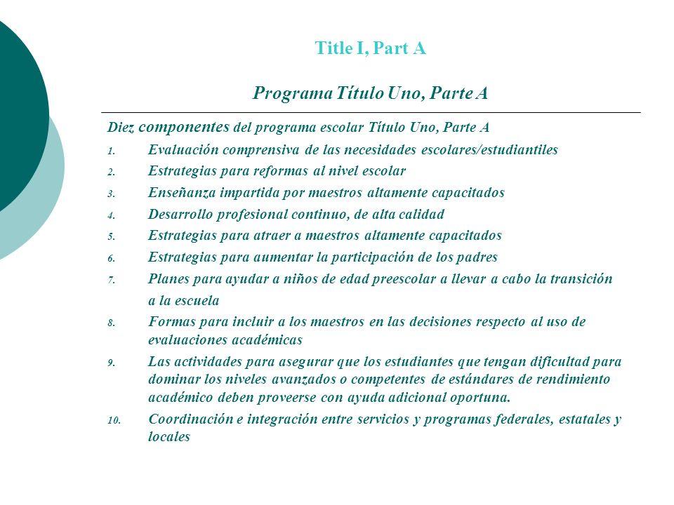 Title I, Part A Programa Título Uno, Parte A Diez componentes del programa escolar Título Uno, Parte A 1. Evaluación comprensiva de las necesidades es