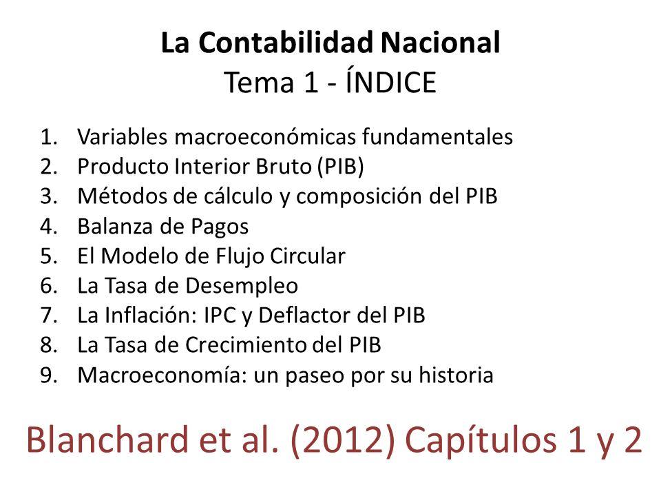 La Contabilidad Nacional Tema 1 - ÍNDICE 1.Variables macroeconómicas fundamentales 2.Producto Interior Bruto (PIB) 3.Métodos de cálculo y composición