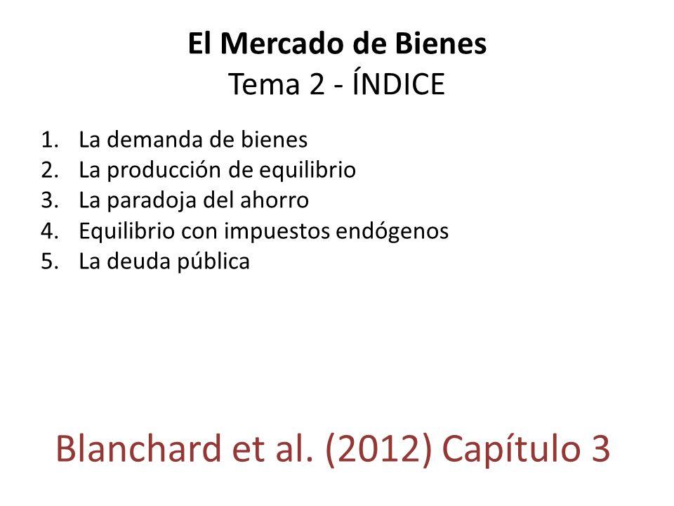 El Mercado de Bienes Tema 2 - ÍNDICE 1.La demanda de bienes 2.La producción de equilibrio 3.La paradoja del ahorro 4.Equilibrio con impuestos endógeno