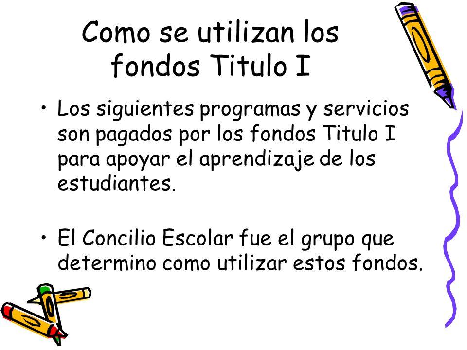 Como se utilizan los fondos Titulo I Los siguientes programas y servicios son pagados por los fondos Titulo I para apoyar el aprendizaje de los estudi