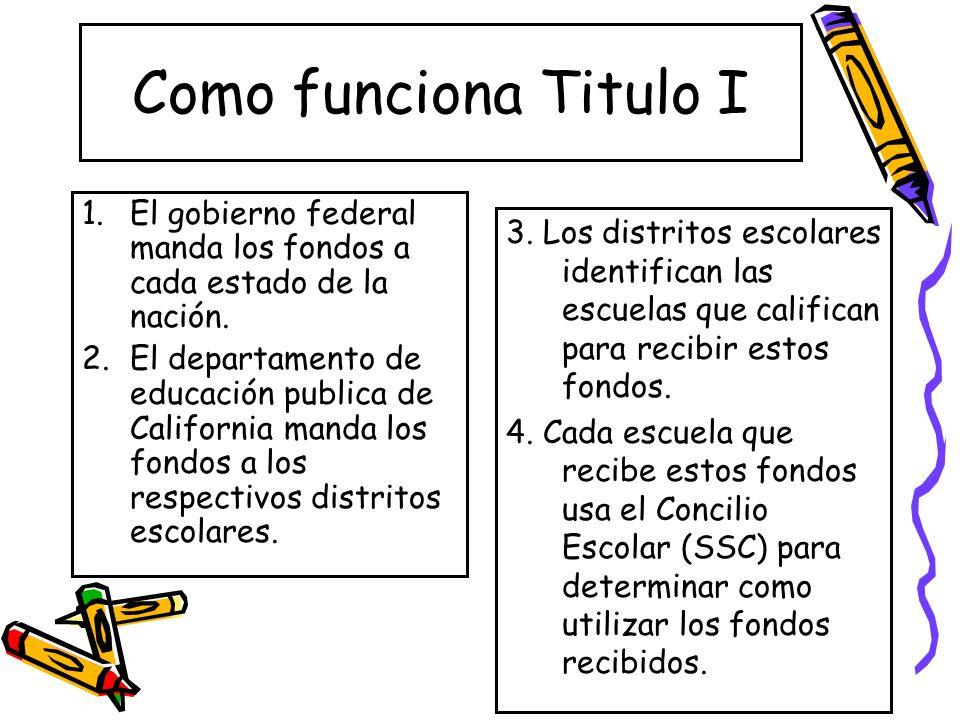 Como funciona Titulo I 1.El gobierno federal manda los fondos a cada estado de la nación. 2.El departamento de educación publica de California manda l