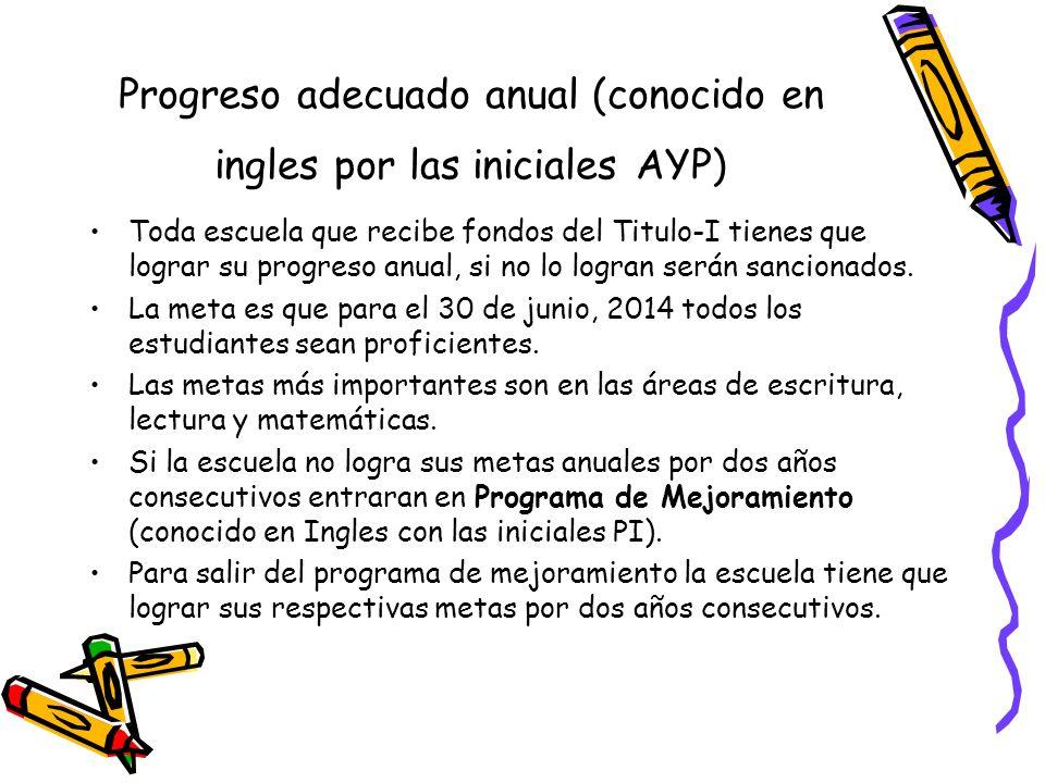 Progreso adecuado anual (conocido en ingles por las iniciales AYP) Toda escuela que recibe fondos del Titulo-I tienes que lograr su progreso anual, si