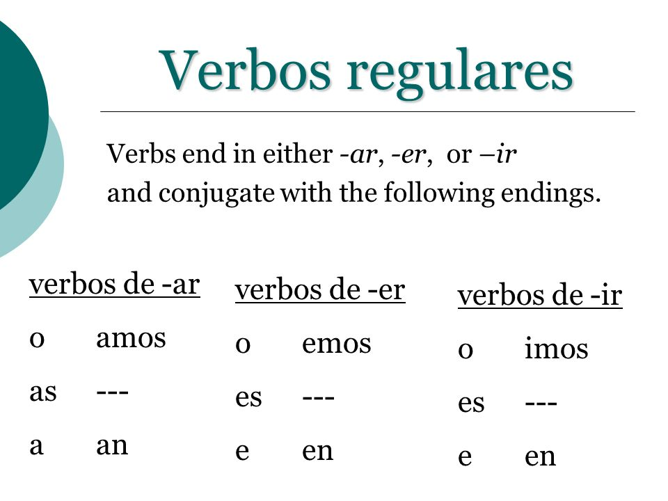 Verbos regulares Verbs end in either -ar, -er, or –ir and conjugate with the following endings. verbos de -ar oamos as--- aan verbos de -er oemos es--