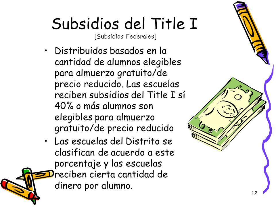 12 Subsidios del Title I [Subsidios Federales] Distribuidos basados en la cantidad de alumnos elegibles para almuerzo gratuito/de precio reducido. Las