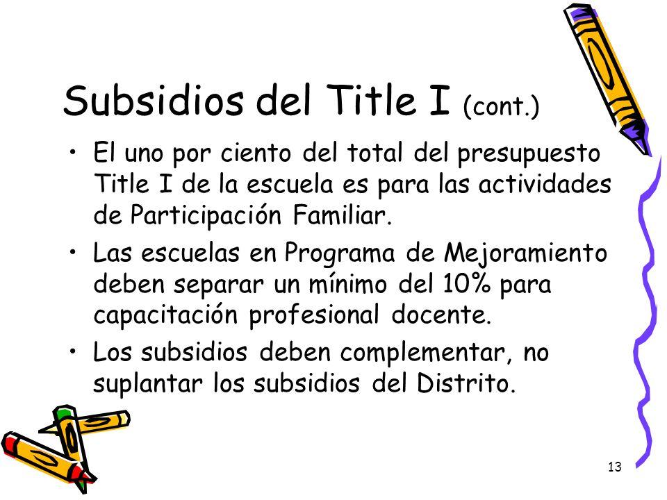 13 Subsidios del Title I (cont.) El uno por ciento del total del presupuesto Title I de la escuela es para las actividades de Participación Familiar.
