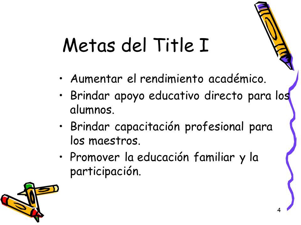 4 Metas del Title I Aumentar el rendimiento académico. Brindar apoyo educativo directo para los alumnos. Brindar capacitación profesional para los mae