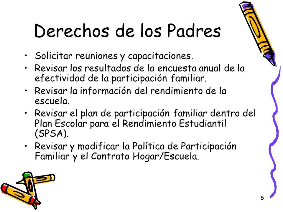 5 Derechos de los Padres Solicitar reuniones y capacitaciones. Revisar los resultados de la encuesta anual de la efectividad de la participación famil