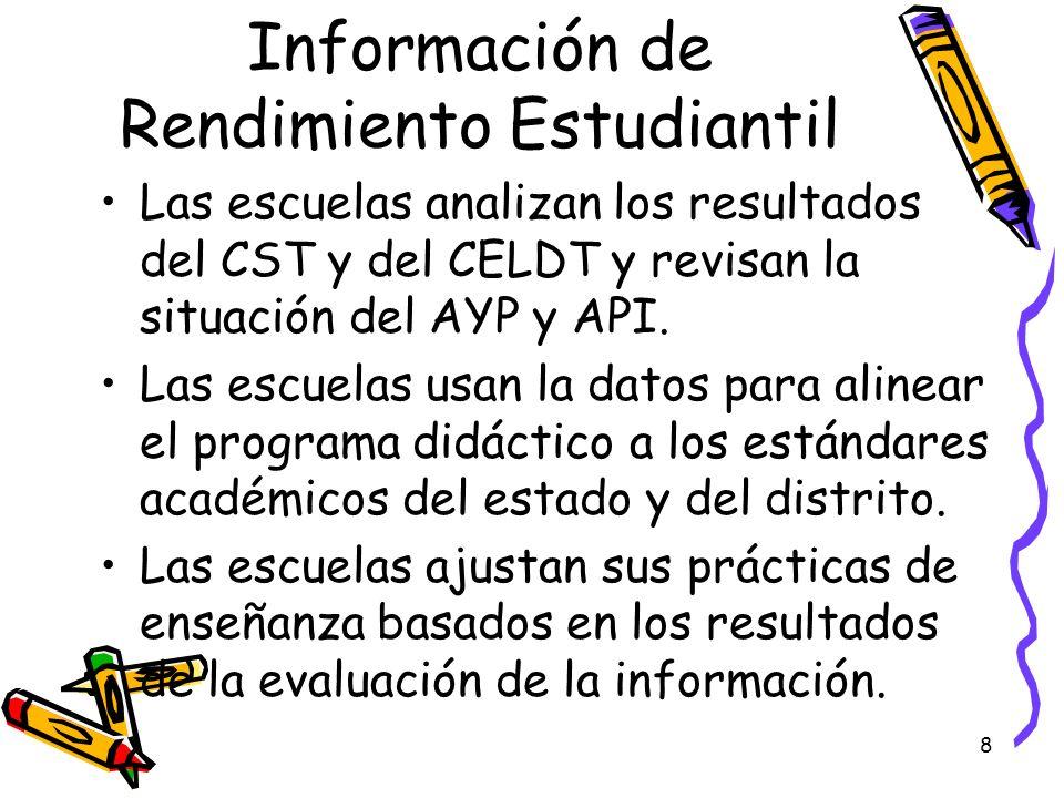 8 Información de Rendimiento Estudiantil Las escuelas analizan los resultados del CST y del CELDT y revisan la situación del AYP y API. Las escuelas u
