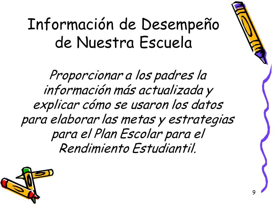 9 Información de Desempeño de Nuestra Escuela Proporcionar a los padres la información más actualizada y explicar cómo se usaron los datos para elabor