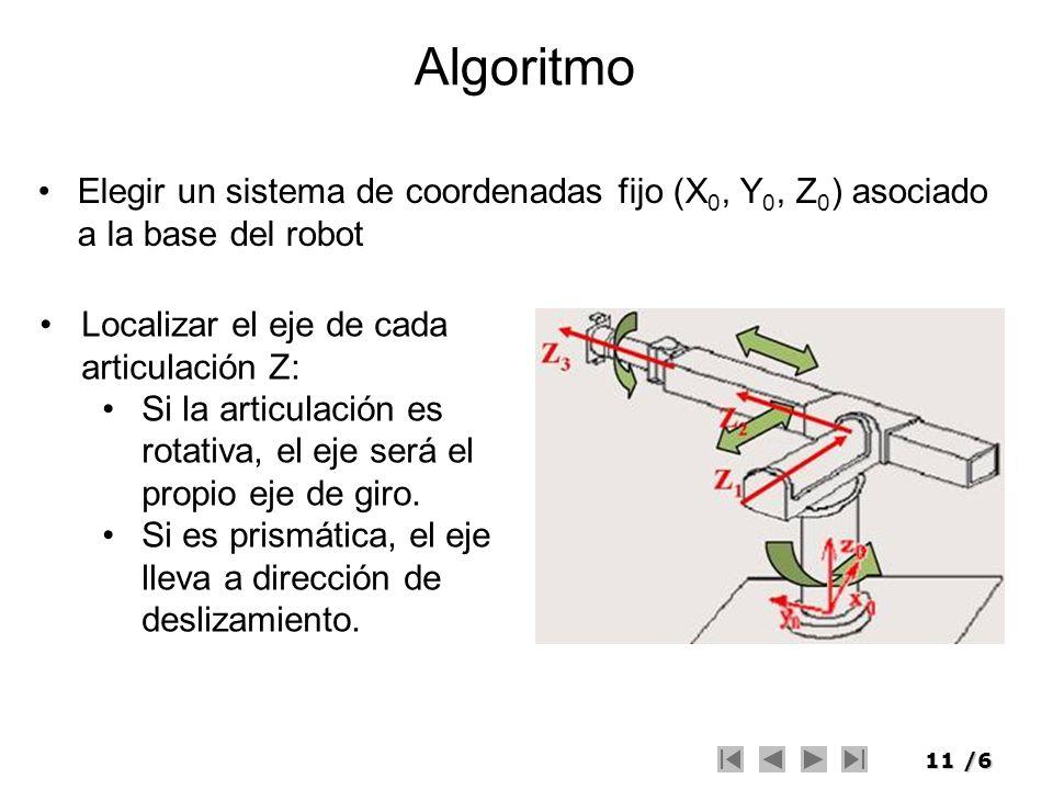 11/6 Algoritmo Elegir un sistema de coordenadas fijo (X 0, Y 0, Z 0 ) asociado a la base del robot Localizar el eje de cada articulación Z: Si la arti