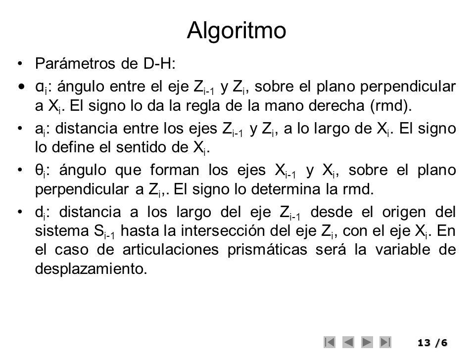 13/6 Algoritmo Parámetros de D-H: α i : ángulo entre el eje Z i-1 y Z i, sobre el plano perpendicular a X i. El signo lo da la regla de la mano derech