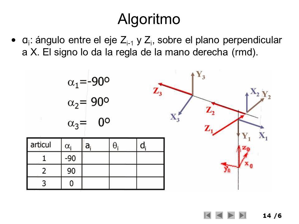 14/6 Algoritmo α i : ángulo entre el eje Z i-1 y Z i, sobre el plano perpendicular a X. El signo lo da la regla de la mano derecha (rmd).