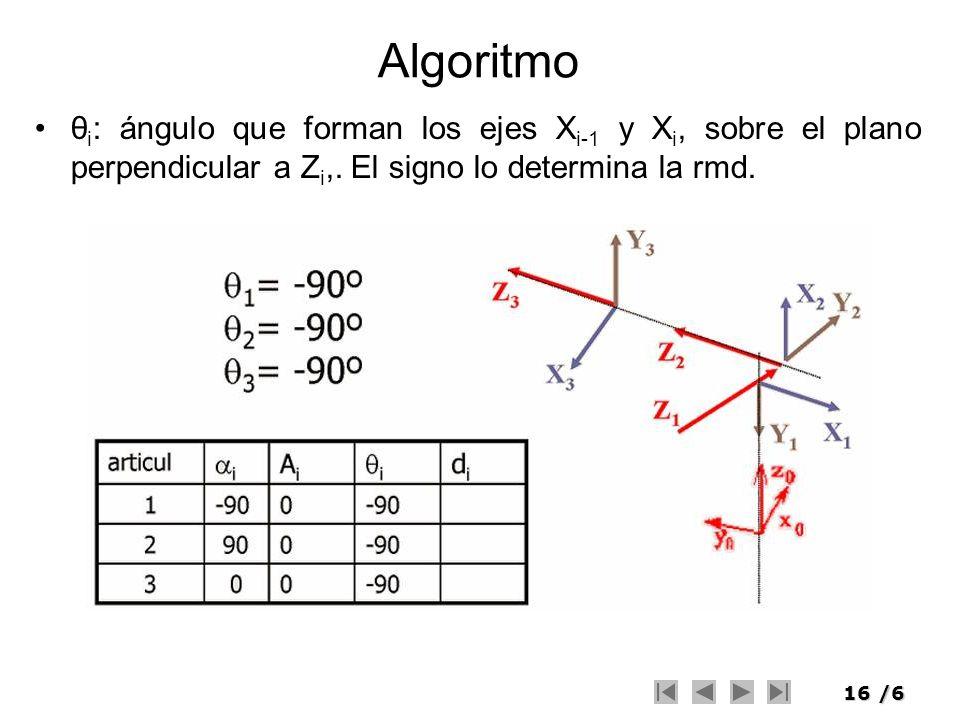16/6 Algoritmo θ i : ángulo que forman los ejes X i-1 y X i, sobre el plano perpendicular a Z i,. El signo lo determina la rmd.