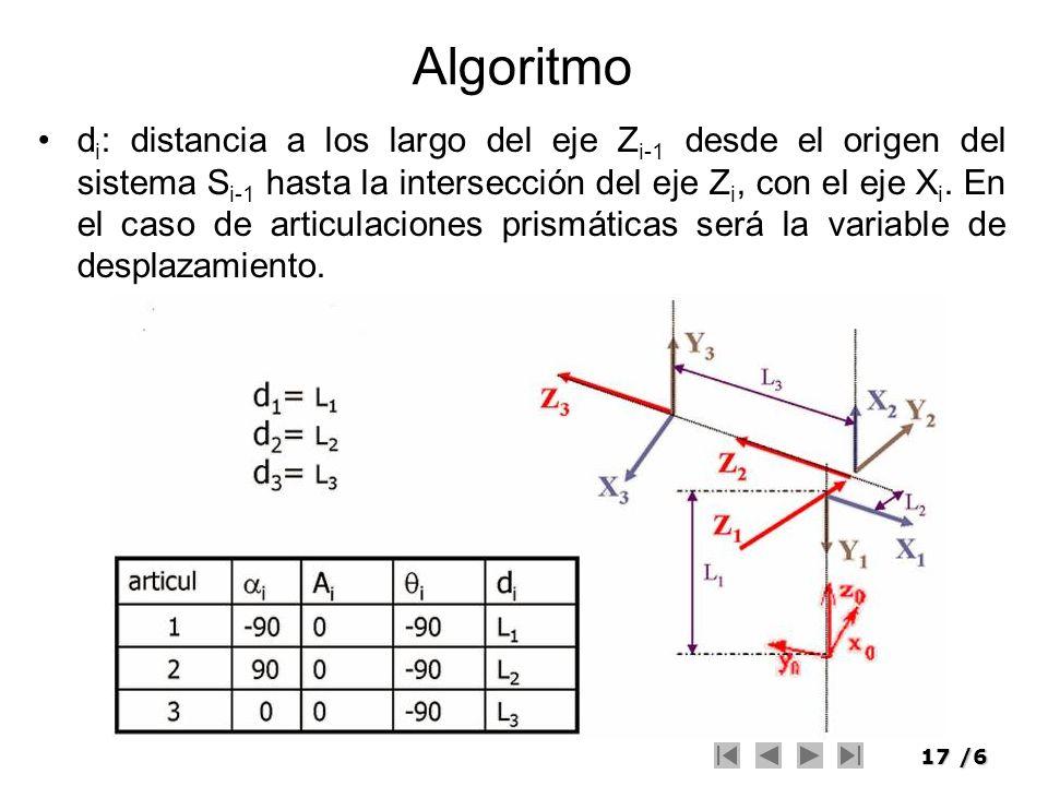17/6 Algoritmo d i : distancia a los largo del eje Z i-1 desde el origen del sistema S i-1 hasta la intersección del eje Z i, con el eje X i. En el ca