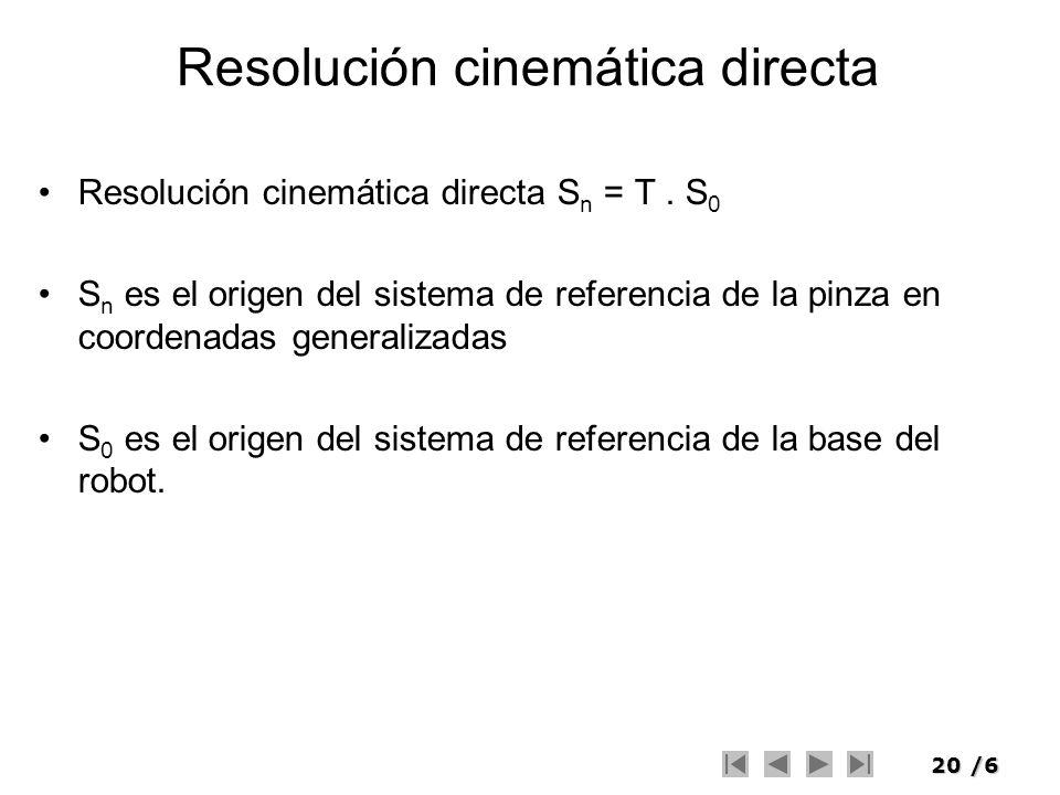 20/6 Resolución cinemática directa Resolución cinemática directa S n = T. S 0 S n es el origen del sistema de referencia de la pinza en coordenadas ge