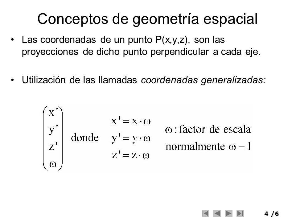 4/6 Conceptos de geometría espacial Las coordenadas de un punto P(x,y,z), son las proyecciones de dicho punto perpendicular a cada eje. Utilización de