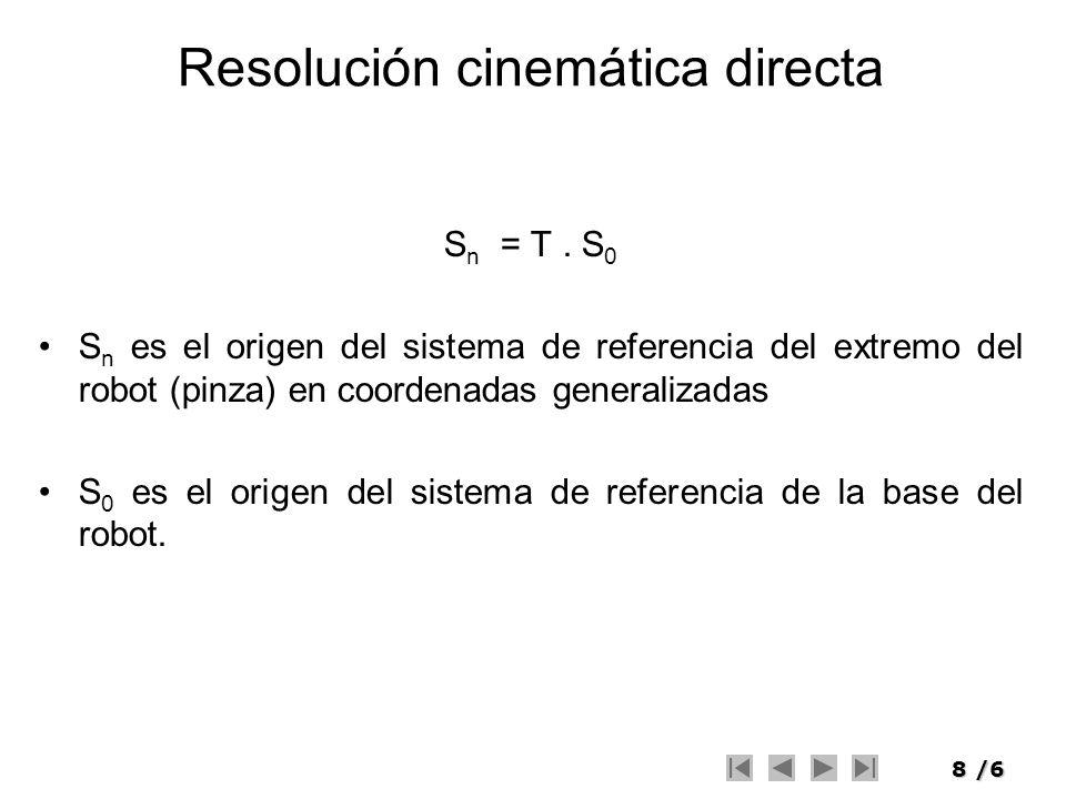 8/6 Resolución cinemática directa S n = T. S 0 S n es el origen del sistema de referencia del extremo del robot (pinza) en coordenadas generalizadas S