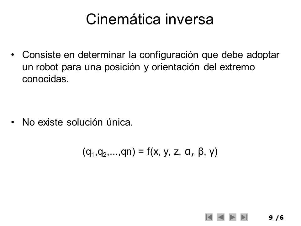 9/6 Cinemática inversa Consiste en determinar la configuración que debe adoptar un robot para una posición y orientación del extremo conocidas. No exi