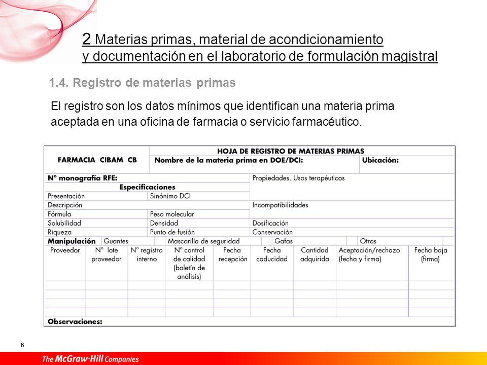 2 Materias primas, material de acondicionamiento y documentación en el laboratorio de formulación magistral 6 1.4. Registro de materias primas El regi