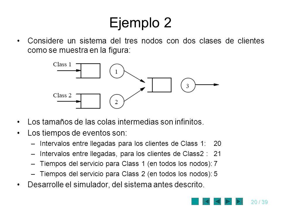 20 / 39 Ejemplo 2 Considere un sistema del tres nodos con dos clases de clientes como se muestra en la figura: Los tamaños de las colas intermedias so