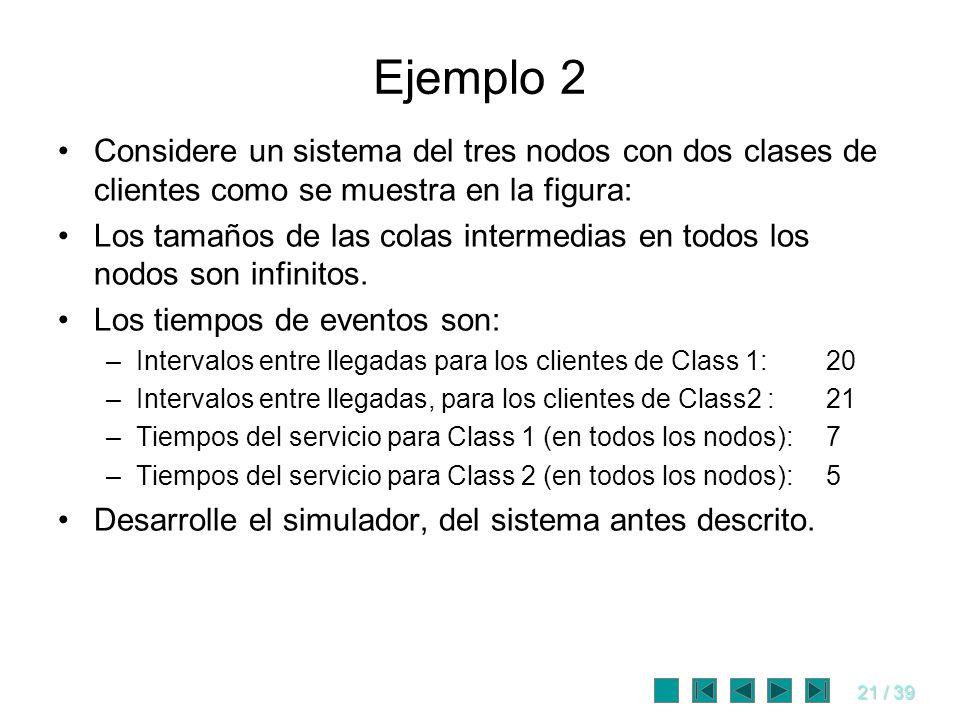 21 / 39 Ejemplo 2 Considere un sistema del tres nodos con dos clases de clientes como se muestra en la figura: Los tamaños de las colas intermedias en