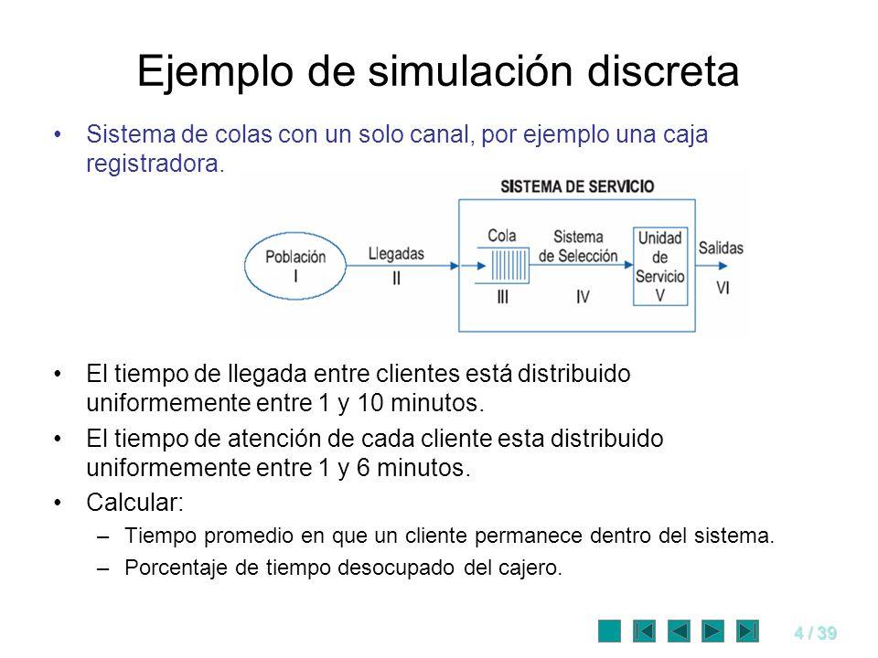 4 / 39 Ejemplo de simulación discreta Sistema de colas con un solo canal, por ejemplo una caja registradora. El tiempo de llegada entre clientes está