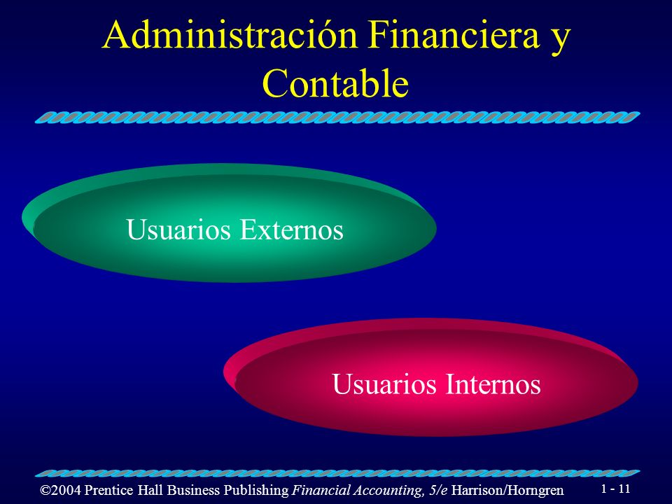 ©2004 Prentice Hall Business Publishing Financial Accounting, 5/e Harrison/Horngren 1 - 11 Usuarios Internos Usuarios Externos Administración Financie
