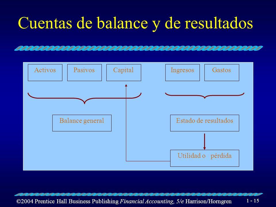 ©2004 Prentice Hall Business Publishing Financial Accounting, 5/e Harrison/Horngren 1 - 15 Cuentas de balance y de resultados Utilidad o pérdida Activ