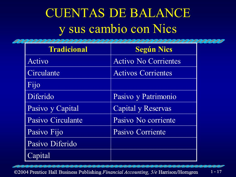 ©2004 Prentice Hall Business Publishing Financial Accounting, 5/e Harrison/Horngren 1 - 17 CUENTAS DE BALANCE y sus cambio con Nics TradicionalSegún N