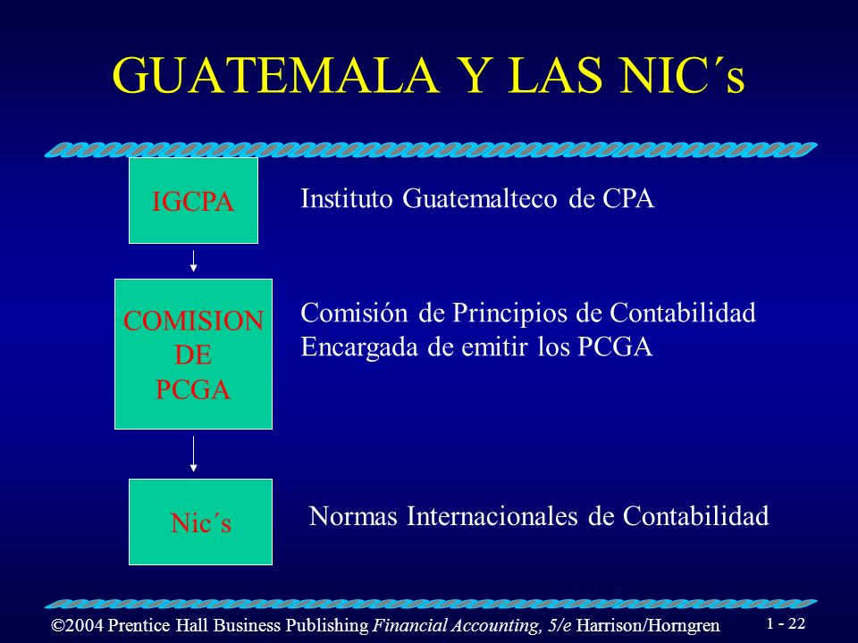 ©2004 Prentice Hall Business Publishing Financial Accounting, 5/e Harrison/Horngren 1 - 22 GUATEMALA Y LAS NIC´s COMISION DE PCGA IGCPA Nic´s Institut