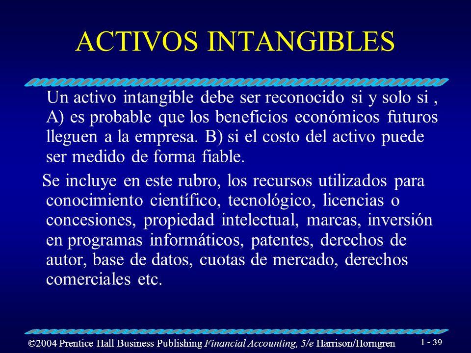 ©2004 Prentice Hall Business Publishing Financial Accounting, 5/e Harrison/Horngren 1 - 39 ACTIVOS INTANGIBLES Un activo intangible debe ser reconocid