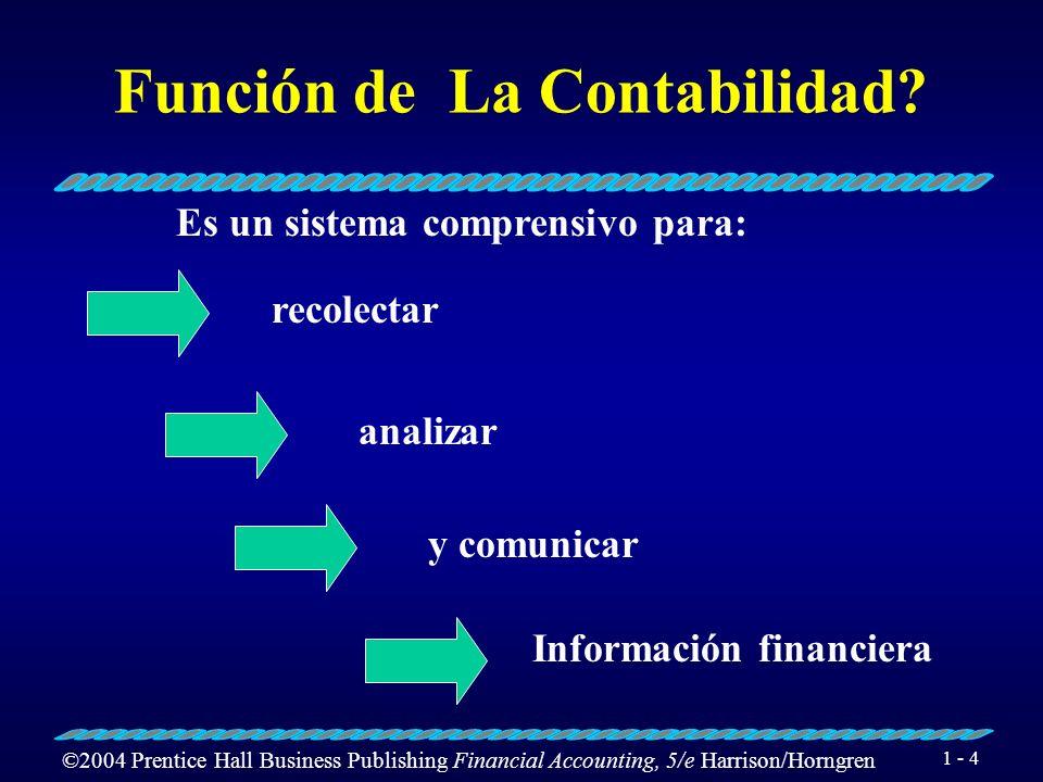 ©2004 Prentice Hall Business Publishing Financial Accounting, 5/e Harrison/Horngren 1 - 4 Es un sistema comprensivo para: recolectar analizar y comuni