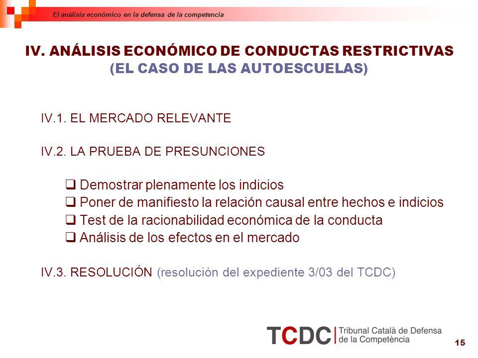 15 IV. ANÁLISIS ECONÓMICO DE CONDUCTAS RESTRICTIVAS (EL CASO DE LAS AUTOESCUELAS) IV.1.