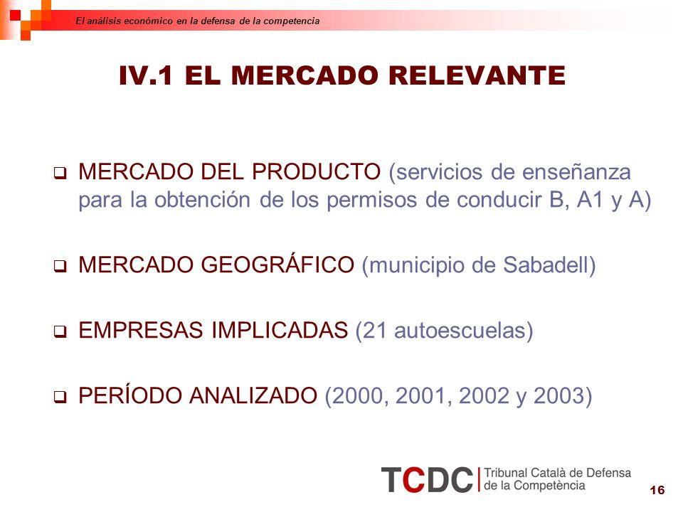 16 IV.1 EL MERCADO RELEVANTE MERCADO DEL PRODUCTO (servicios de enseñanza para la obtención de los permisos de conducir B, A1 y A) MERCADO GEOGRÁFICO (municipio de Sabadell) EMPRESAS IMPLICADAS (21 autoescuelas) PERÍODO ANALIZADO (2000, 2001, 2002 y 2003) El análisis económico en la defensa de la competencia