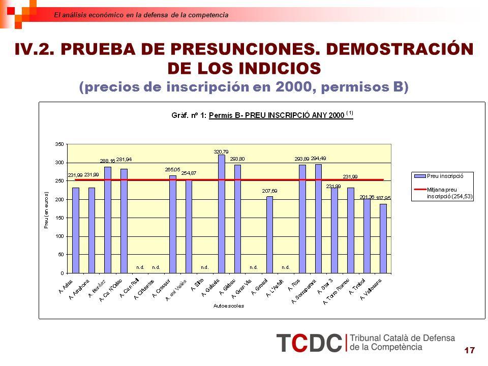 17 IV.2. PRUEBA DE PRESUNCIONES.