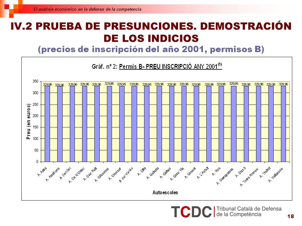 18 IV.2 PRUEBA DE PRESUNCIONES.