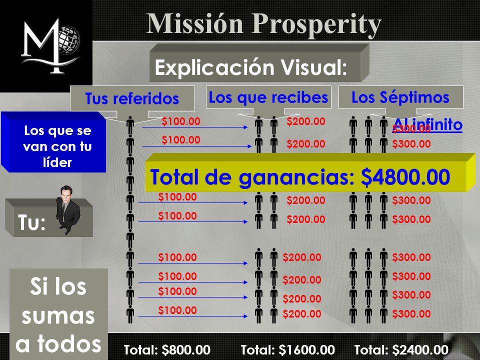 Missión Prosperity Explicación Visual: Tu: Tus referidos Los que recibesLos Séptimos Al infinito En PD.4 cada uno te deja: $100.00 $100.00 $100.00 $10