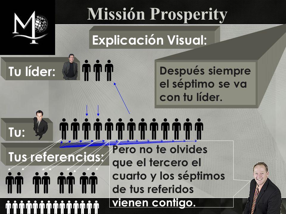 Explicación Visual: Tu líder: Tu: Tus referencias: Tu tercero y Cuarto lo dos van a tu líder Después siempre el séptimo se va con tu líder. Pero no te