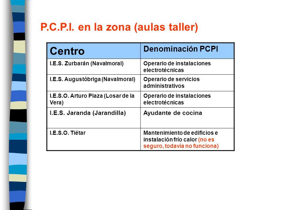 P.C.P.I. en la zona (aulas taller) Centro Denominación PCPI I.E.S. Zurbarán (Navalmoral)Operario de instalaciones electrotécnicas I.E.S. Augustóbriga