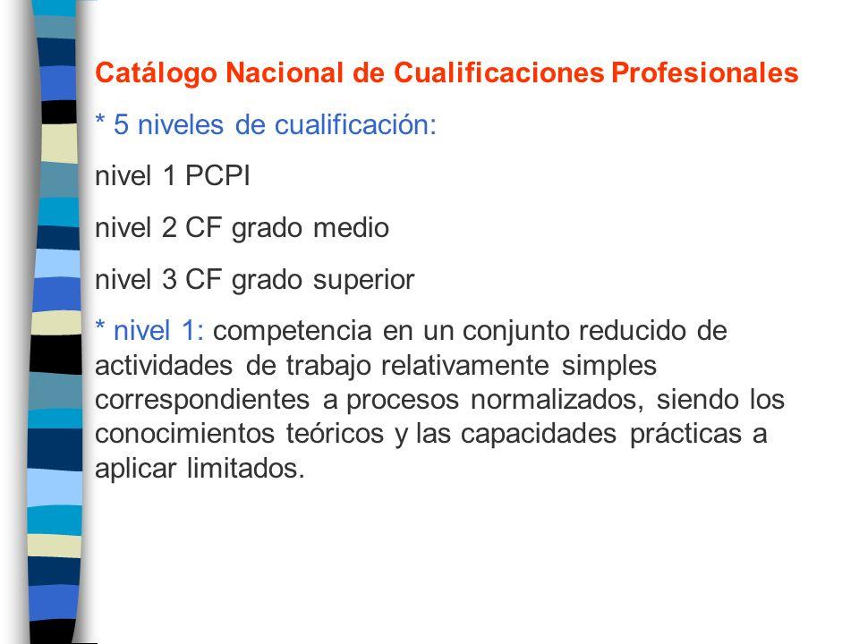 Catálogo Nacional de Cualificaciones Profesionales * 5 niveles de cualificación: nivel 1 PCPI nivel 2 CF grado medio nivel 3 CF grado superior * nivel