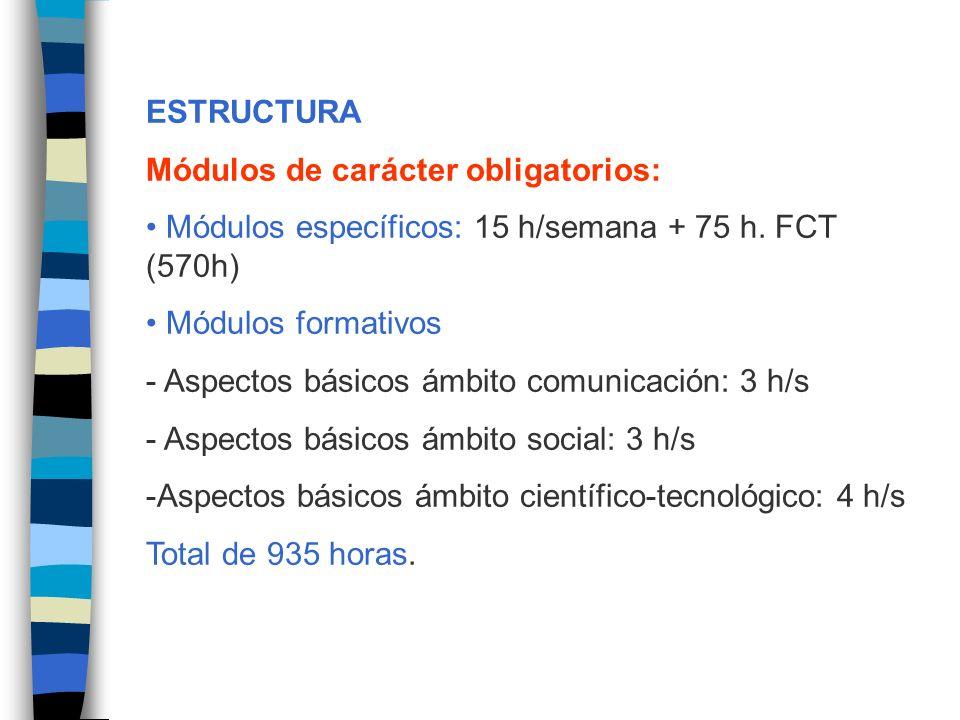 ESTRUCTURA Módulos de carácter obligatorios: Módulos específicos: 15 h/semana + 75 h. FCT (570h) Módulos formativos - Aspectos básicos ámbito comunica