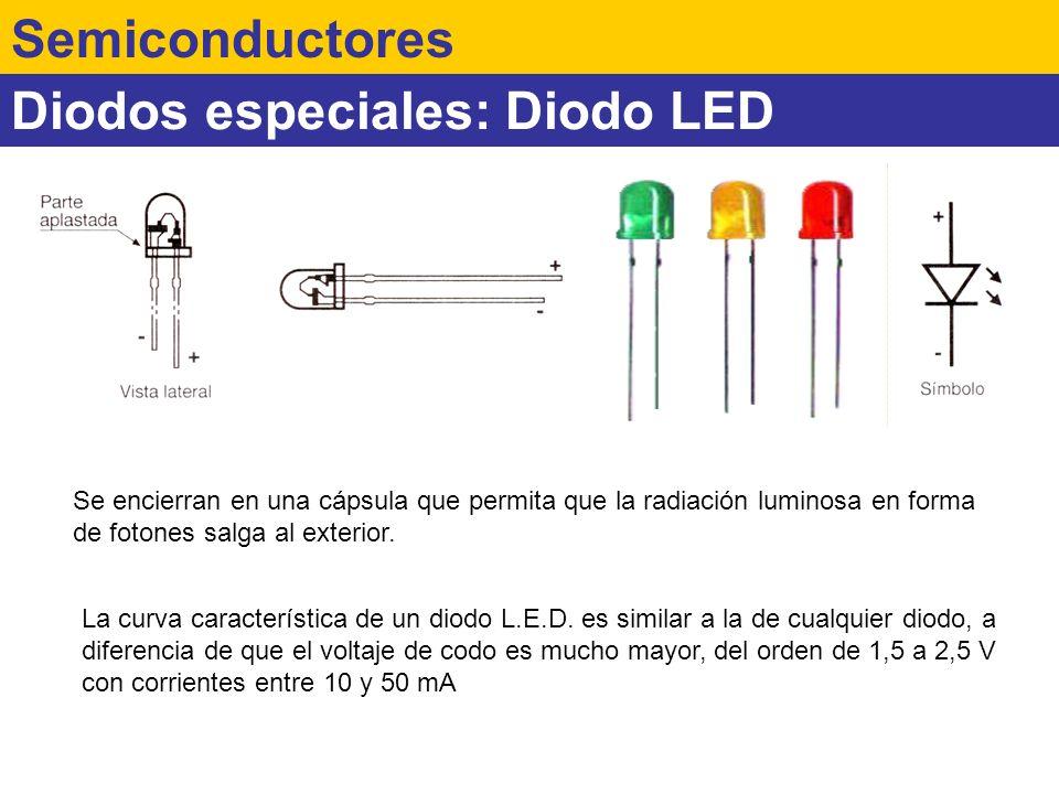 Diodos especiales: Diodo LED Semiconductores Se encierran en una cápsula que permita que la radiación luminosa en forma de fotones salga al exterior.