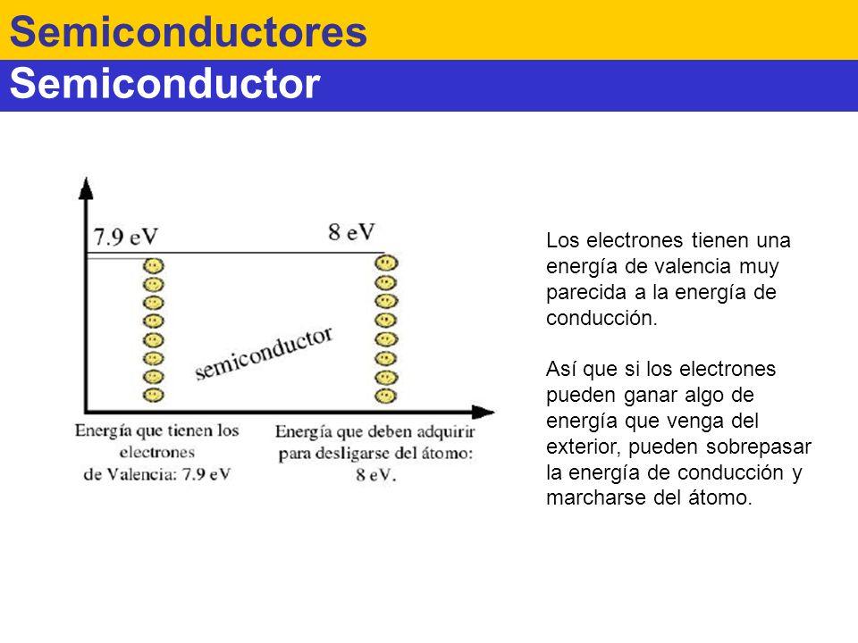 Silicio Semiconductores Si uno de los electrones, por efecto de la temperatura u otras causas, abandona su lugar otro de otro lugar puede saltar al hueco i producir el movimiento en cadena de electrones.