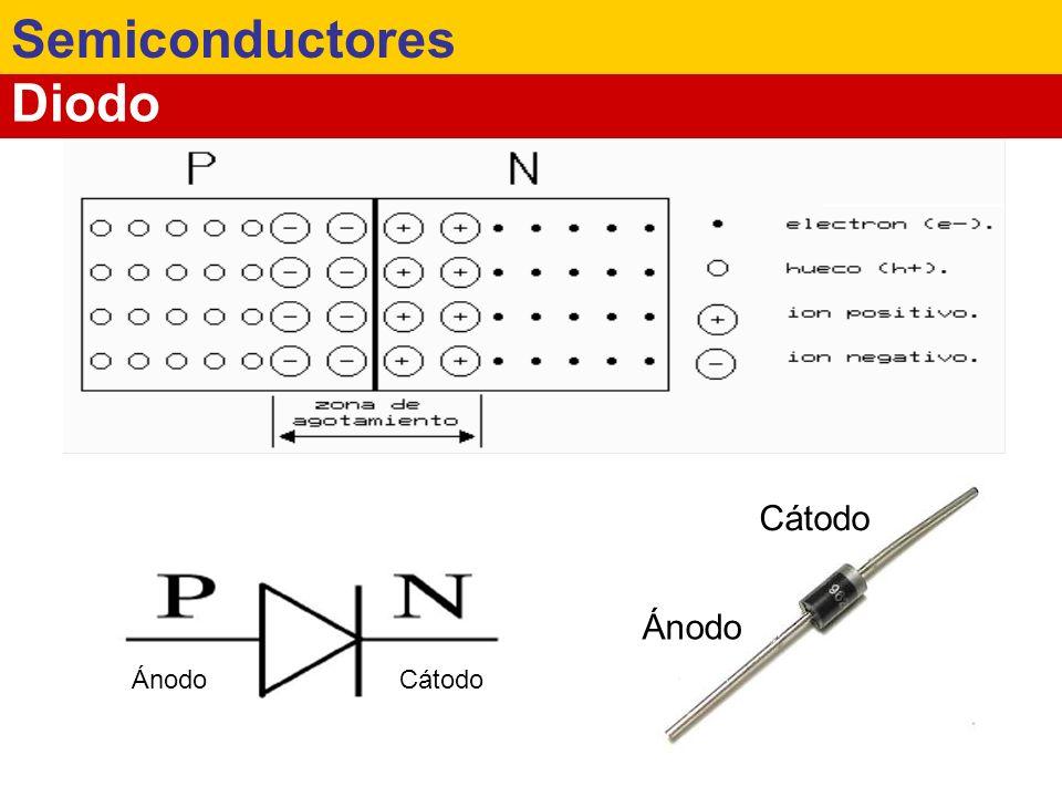 Diodo Semiconductores Cátodo Ánodo Cátodo