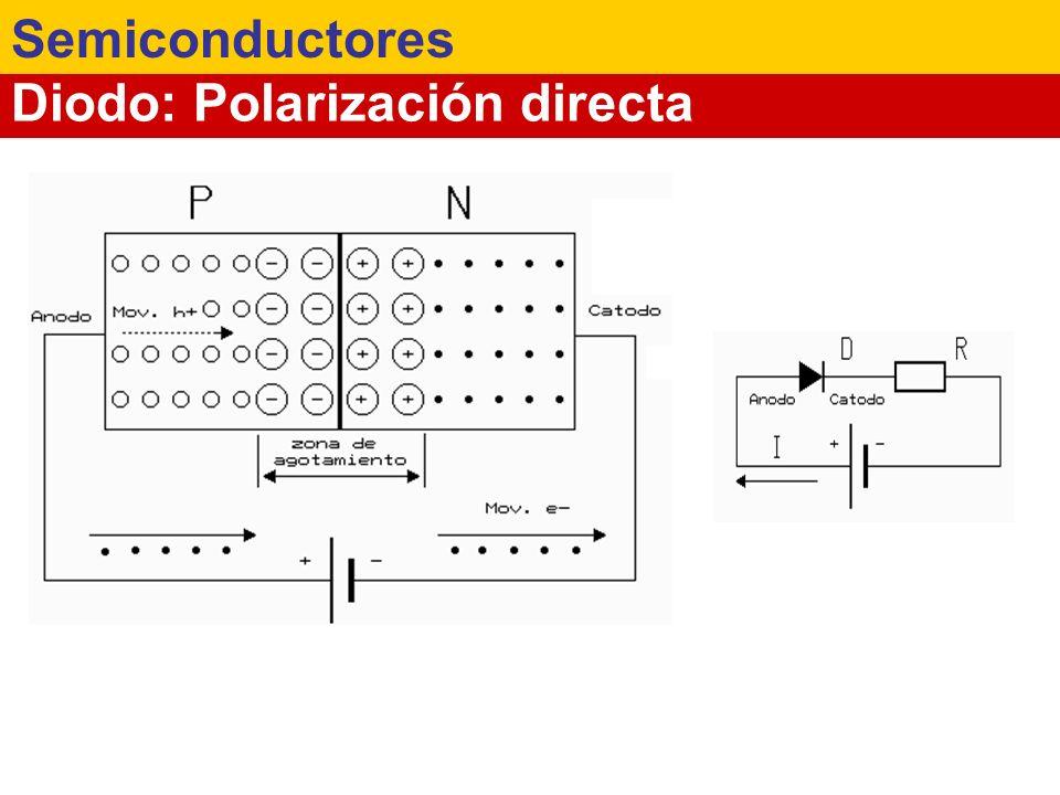 Diodo: Polarización inversa Semiconductores