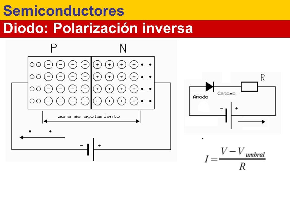 Diodo: Gráfica del diodo Semiconductores Si se supera el voltaje umbral o de codo, y suele tener un valor de 0,7 voltios para el diodo de germanio y de 0,3 voltios para el de silicio el diodo empezará a conducir PARÁMETROS CARACTERÍSTICOS.