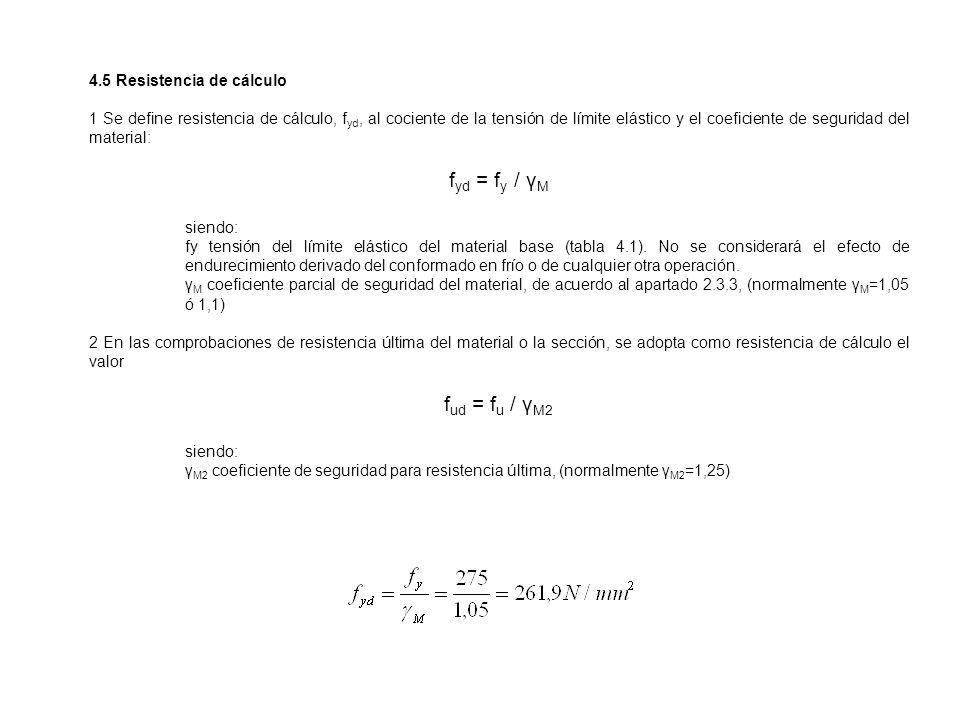 4.5 Resistencia de cálculo 1 Se define resistencia de cálculo, f yd, al cociente de la tensión de límite elástico y el coeficiente de seguridad del ma