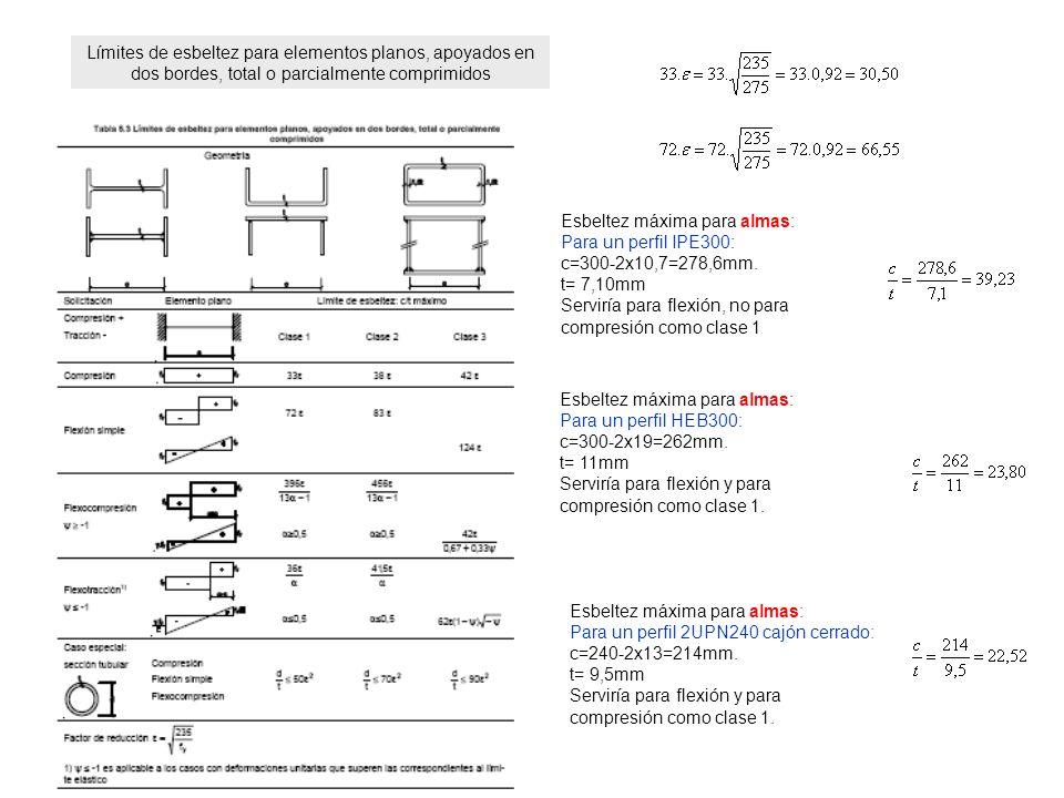 Esbeltez máxima para almas: Para un perfil IPE300: c=300-2x10,7=278,6mm. t= 7,10mm Serviría para flexión, no para compresión como clase 1 Esbeltez máx