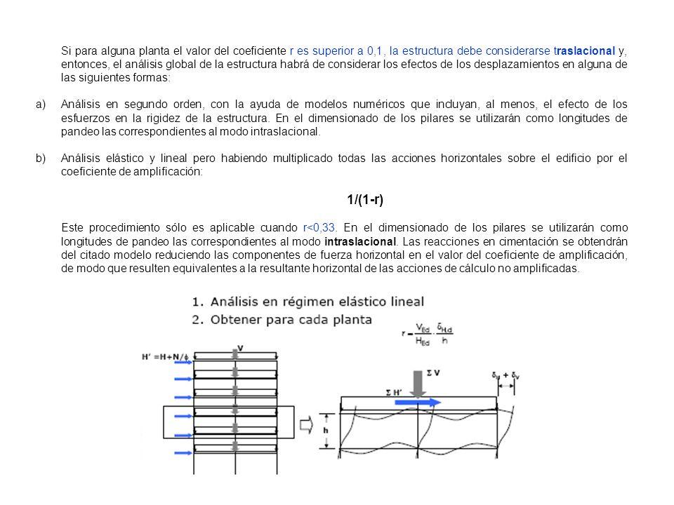 Si para alguna planta el valor del coeficiente r es superior a 0,1, la estructura debe considerarse traslacional y, entonces, el análisis global de la